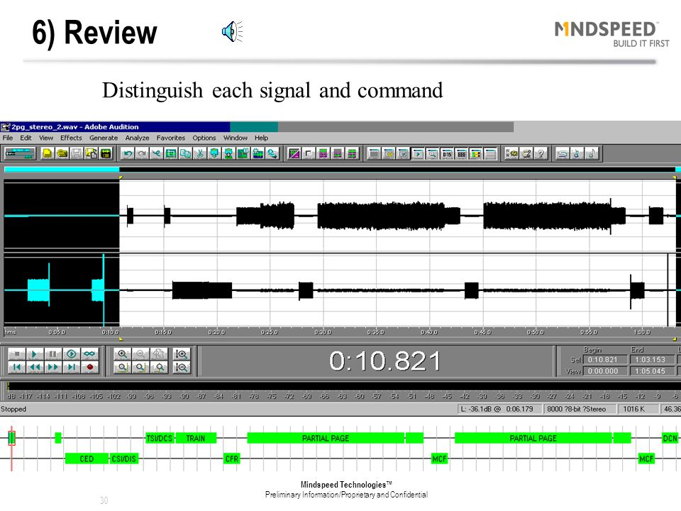 Distinguish each signal and command