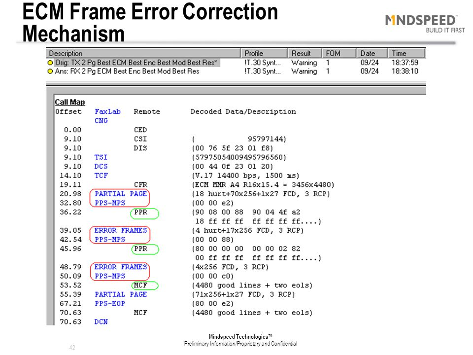 ECM Frame Error Correction Mechanism
