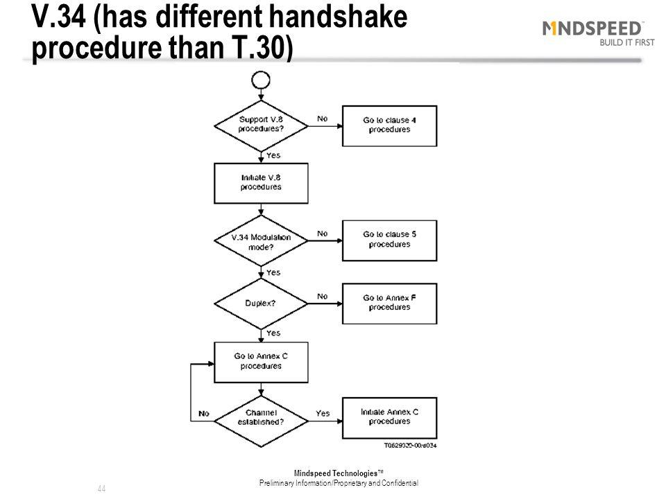 V.34 (has different handshake procedure than T.30)