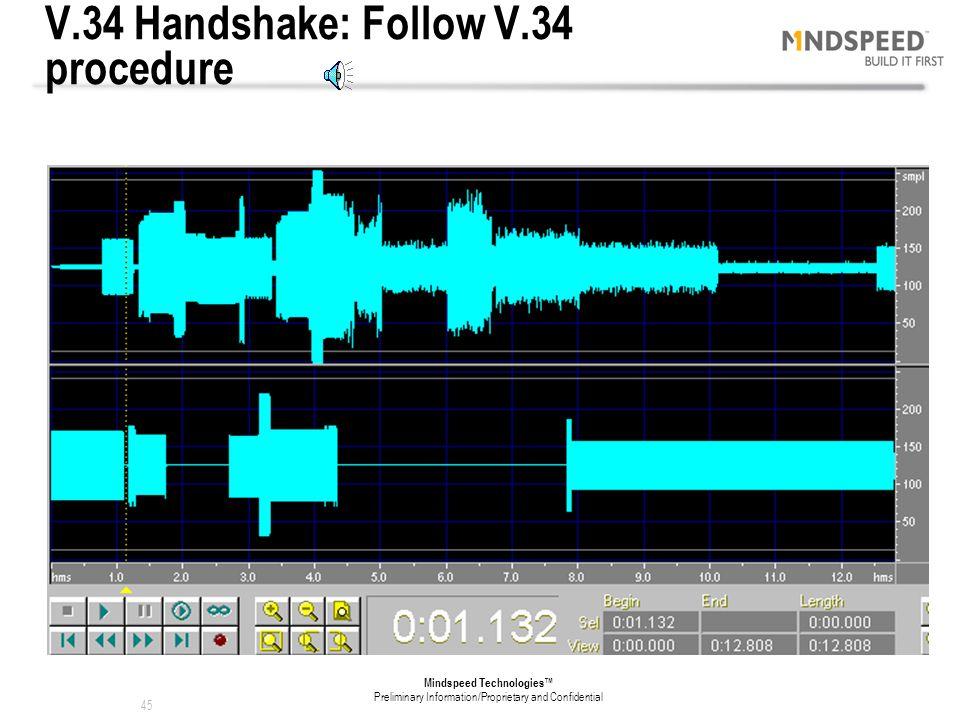 V.34 Handshake: Follow V.34 procedure