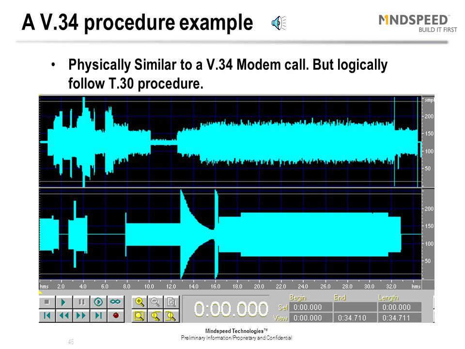 A V.34 procedure example Physically Similar to a V.34 Modem call.