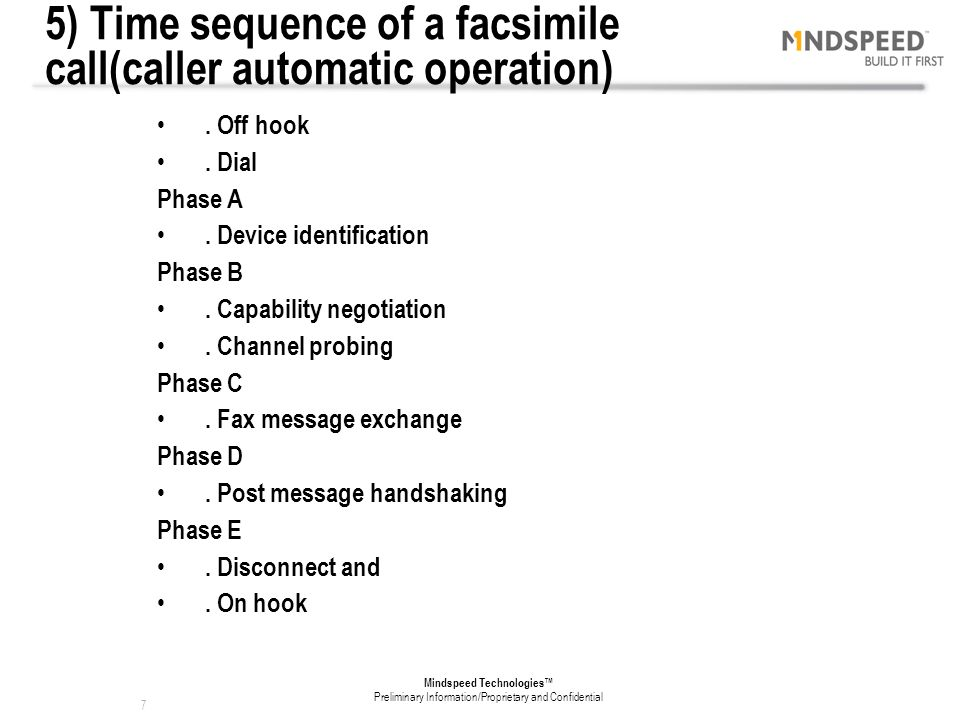5) Time sequence of a facsimile call(caller automatic operation)
