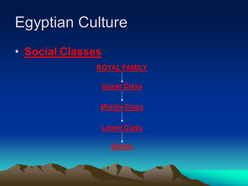Egyptian Culture Social Classes ROYAL FAMILY Upper Class Middle Class