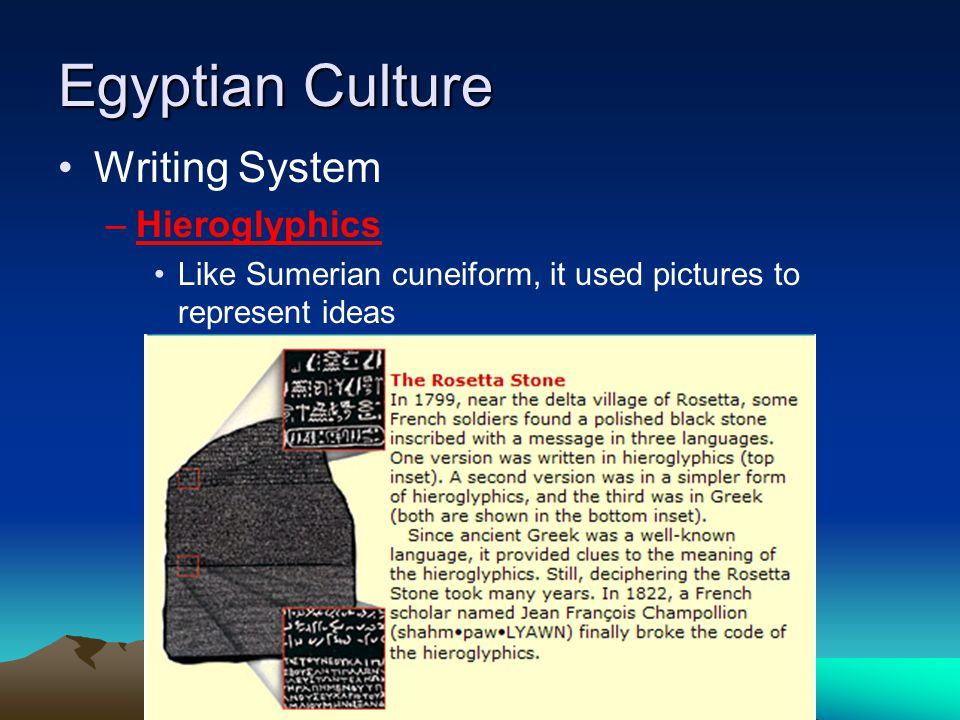 Egyptian Culture Writing System Hieroglyphics