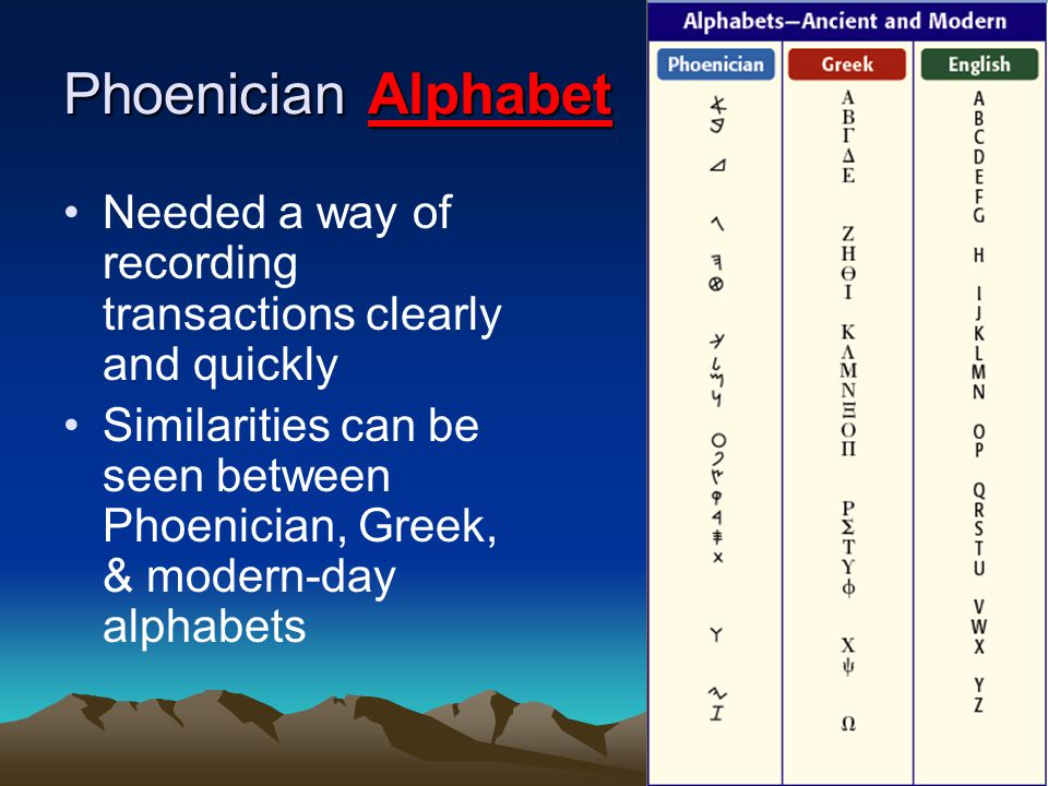 Phoenician Alphabet Needed a way of recording transactions clearly and quickly.