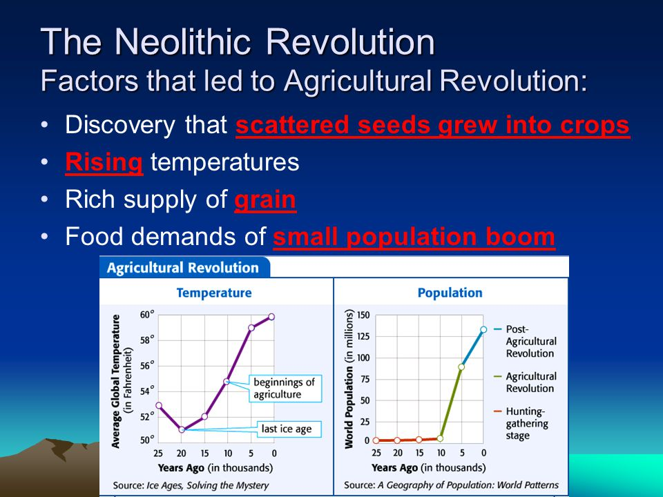 The Neolithic Revolution Factors that led to Agricultural Revolution:
