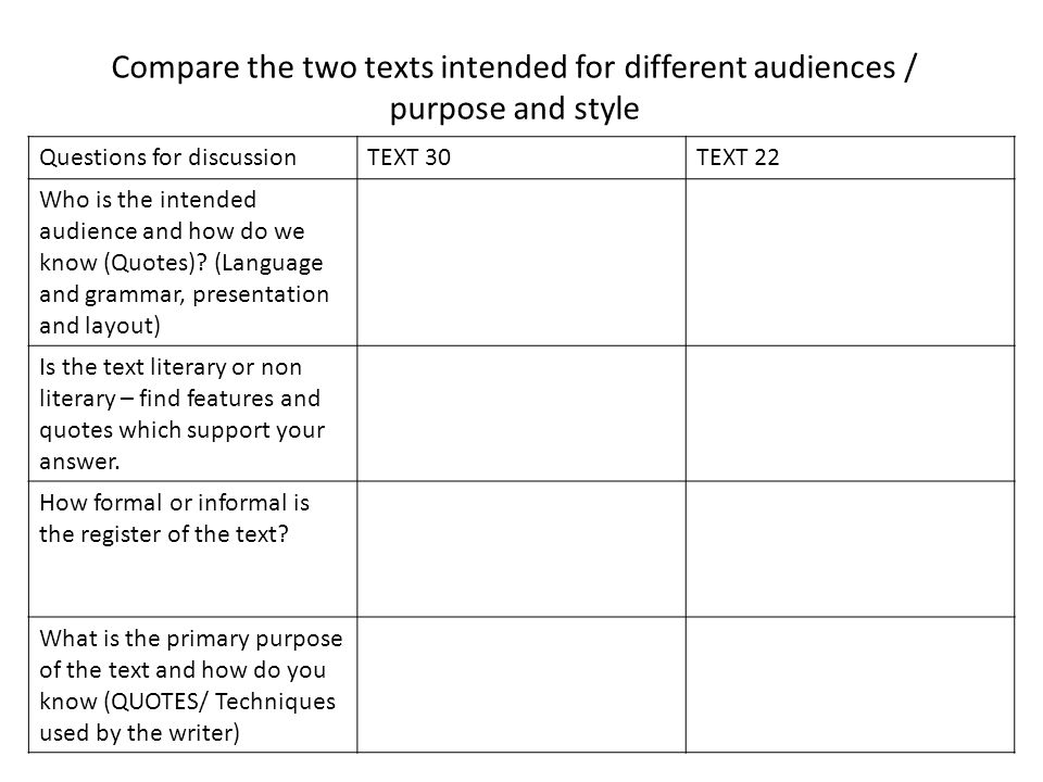 Compare the two texts intended for different audiences / purpose and style