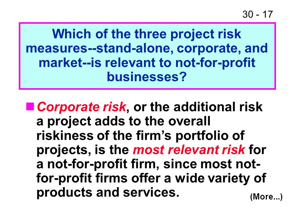 Which of the three project risk measures--stand-alone, corporate, and market--is relevant to not-for-profit businesses