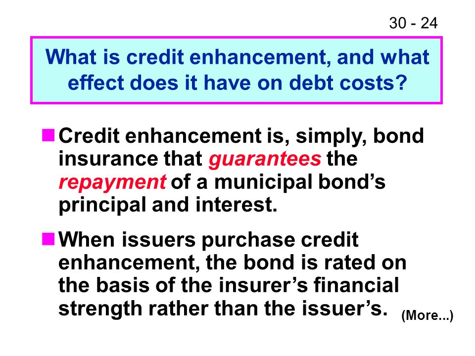 What is credit enhancement, and what effect does it have on debt costs