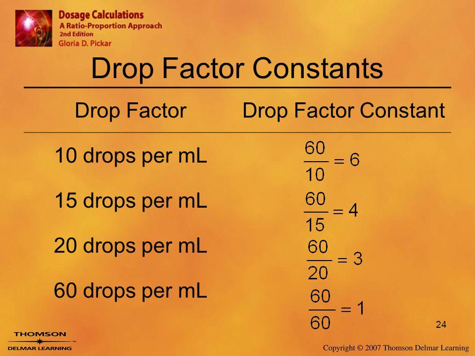 Drop Factor Constants Drop Factor Drop Factor Constant 10 drops per mL