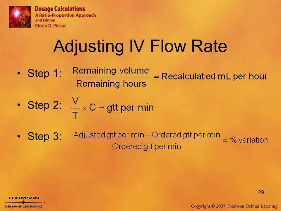 Adjusting IV Flow Rate Step 1: Step 2: Step 3: