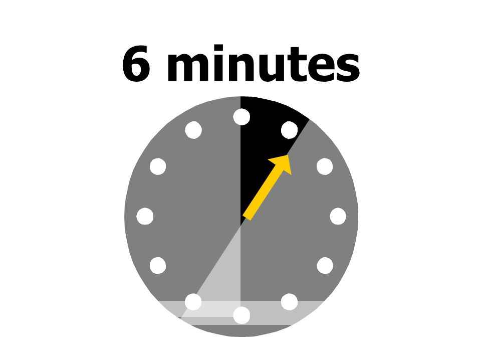6 minutes