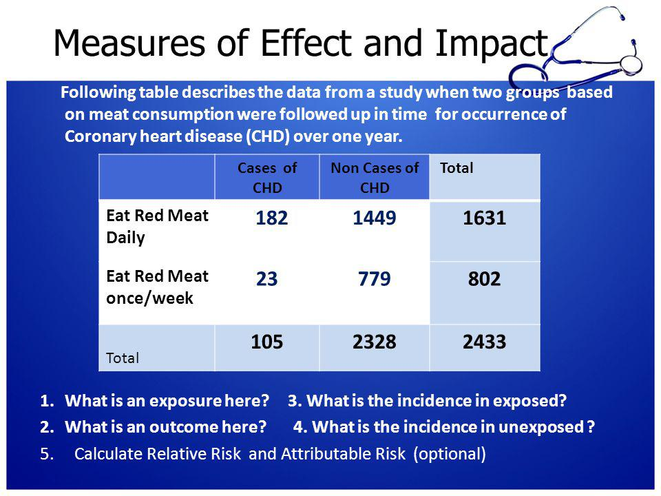 Measures of Effect and Impact