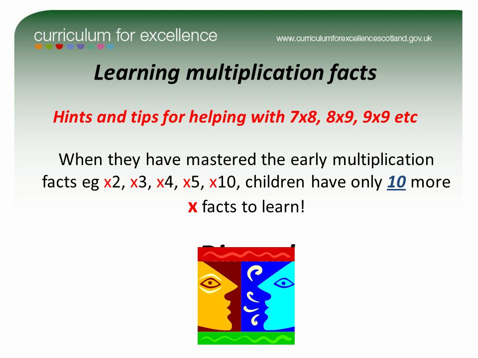 Discuss! Learning multiplication facts