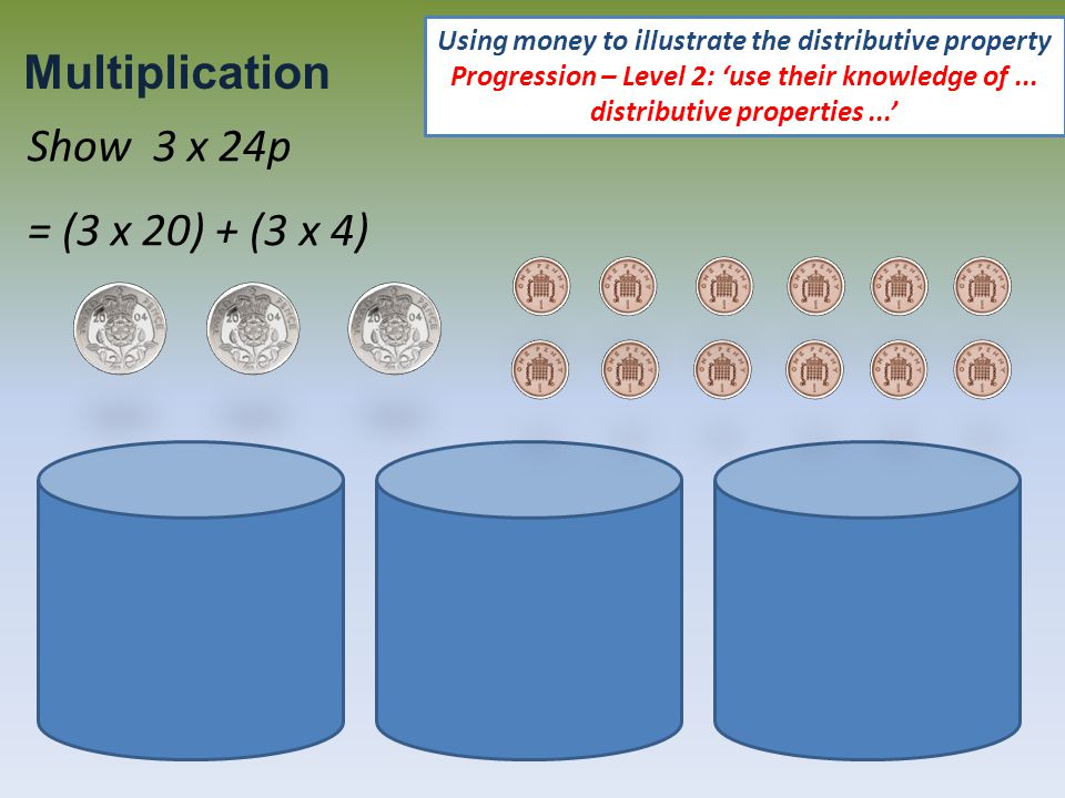 Using money to illustrate the distributive property