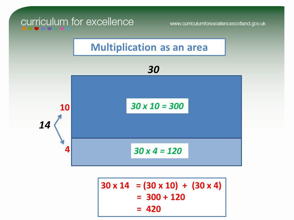 Multiplication as an area