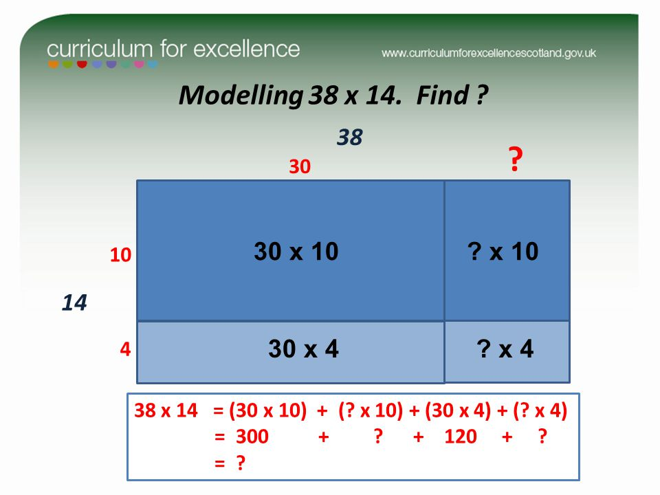 Modelling 38 x 14. Find 14. 10. 4. 30. 38. 30 x 10. x 10. 30 x 4. x 4. two digit number x two digit number.
