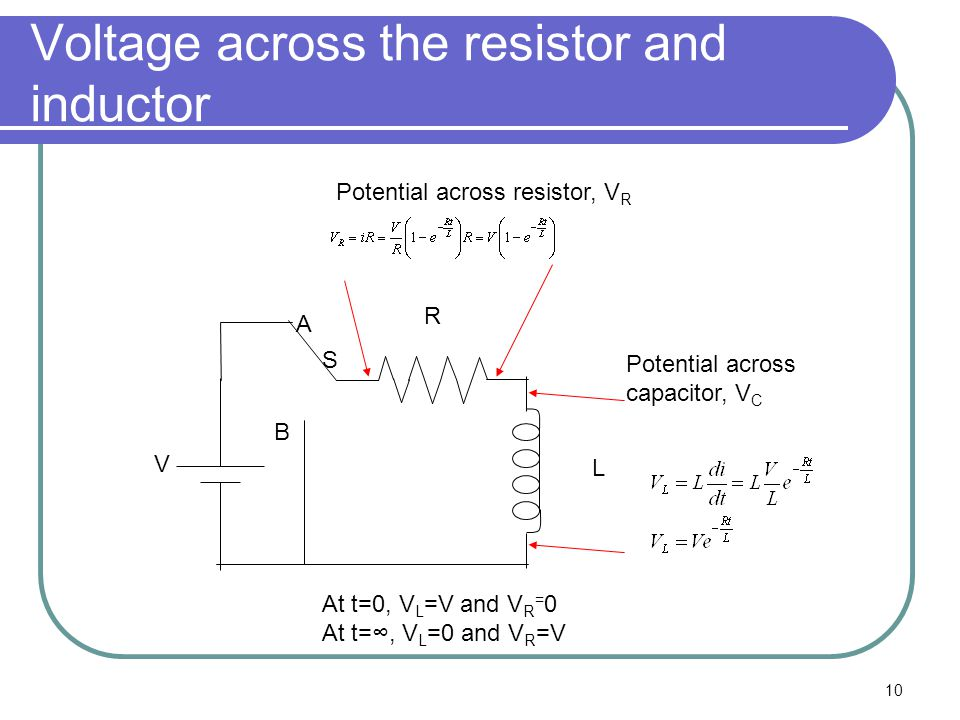 Voltage across the resistor and inductor