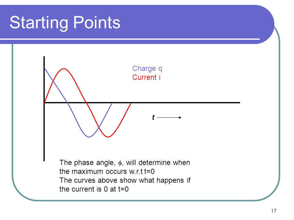 Starting Points Charge q Current i t