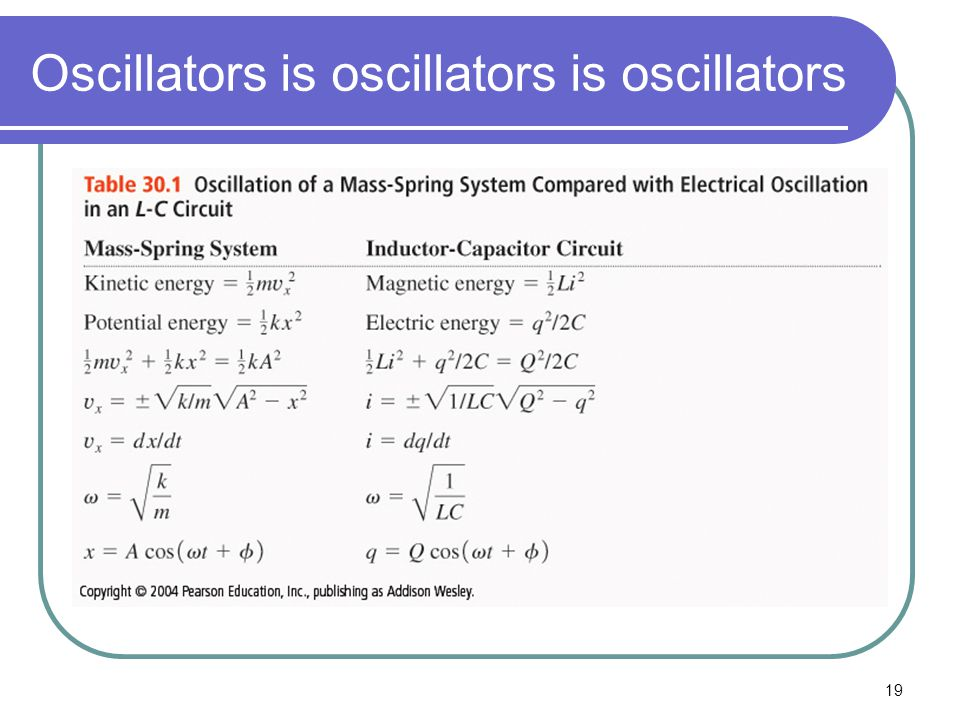 Oscillators is oscillators is oscillators