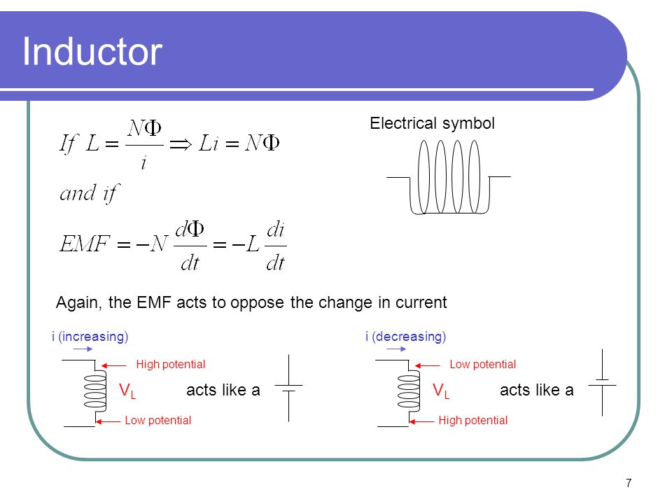 Inductor Electrical symbol