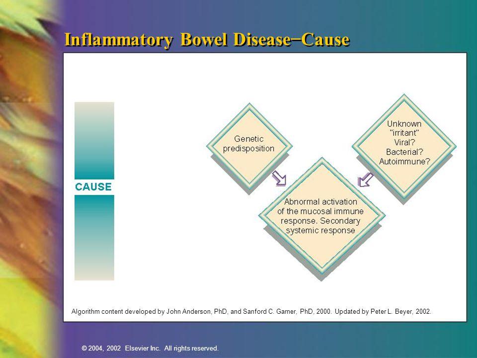 Inflammatory Bowel Disease−Cause