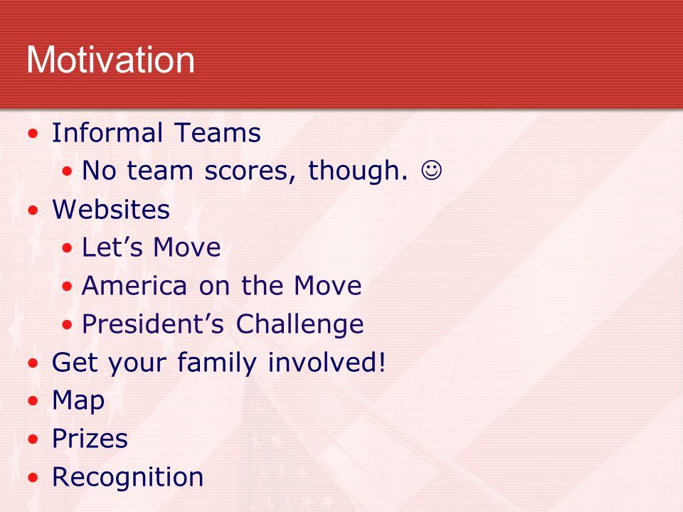 Motivation Informal Teams No team scores, though.  Websites