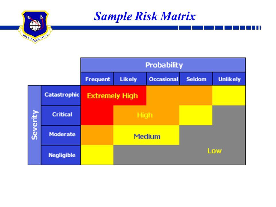 Sample Risk Matrix