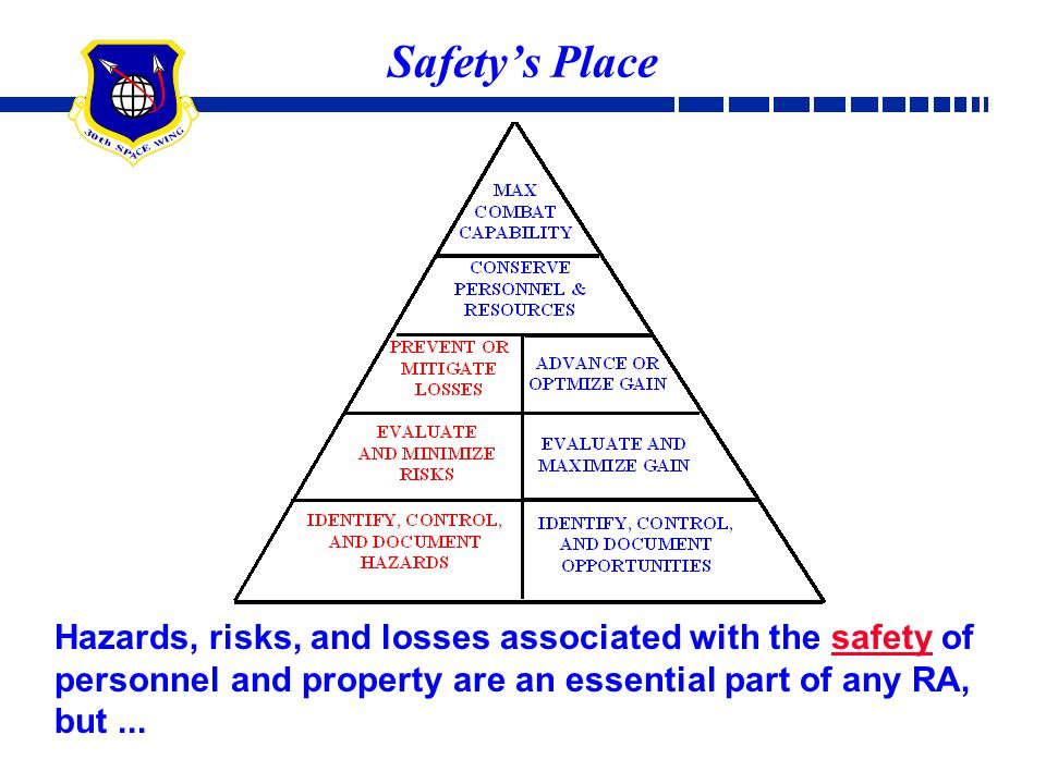 Safety's Place Hazards, risks, and losses associated with the safety of. personnel and property are an essential part of any RA,