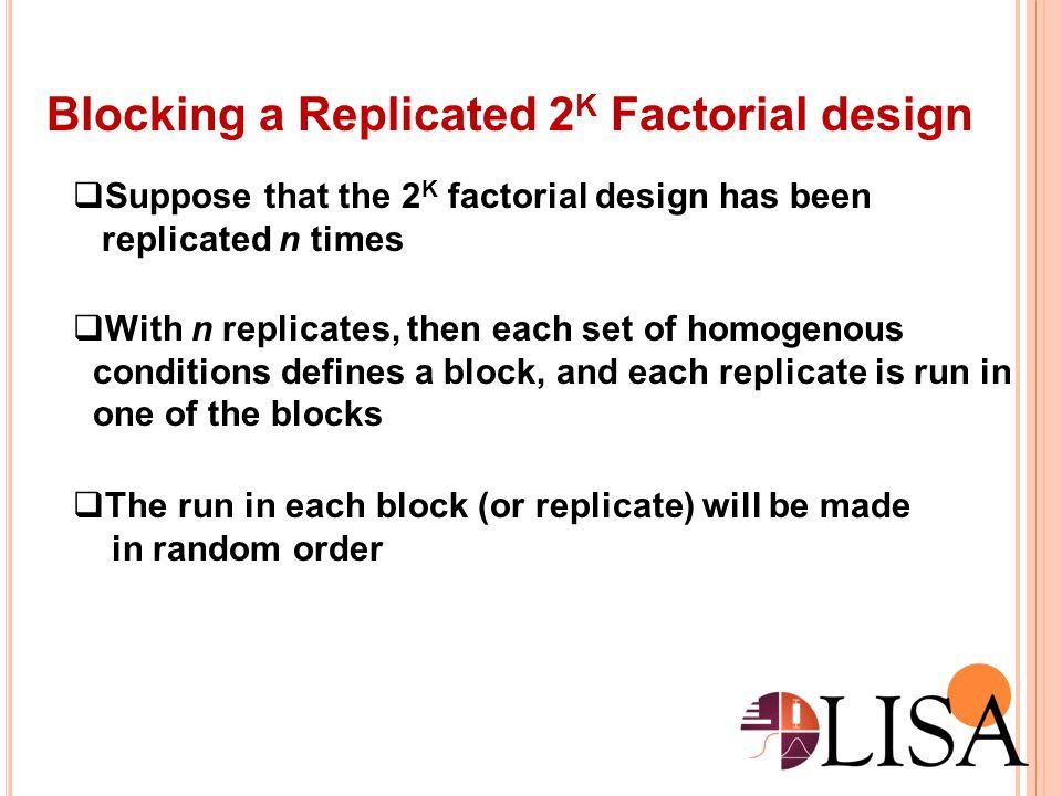 Blocking a Replicated 2K Factorial design