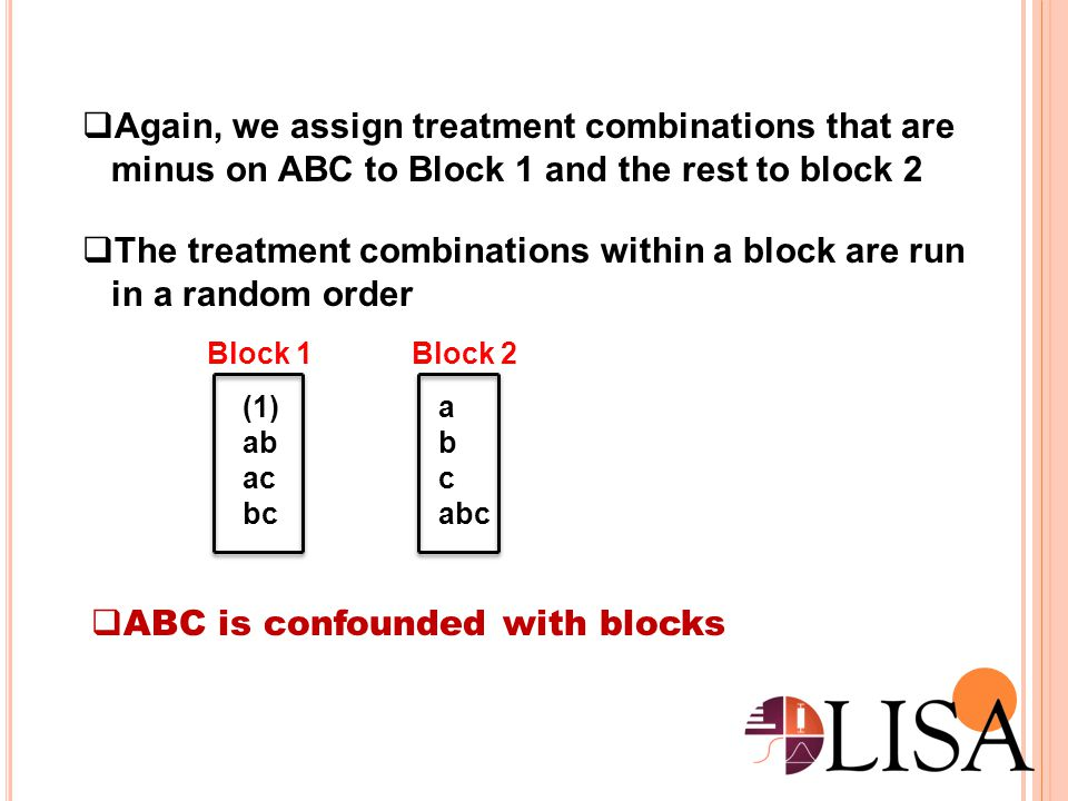 Again, we assign treatment combinations that are