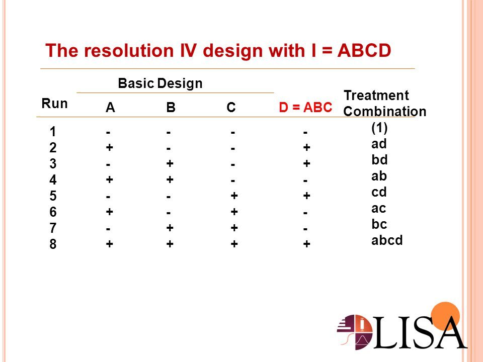 The resolution IV design with I = ABCD