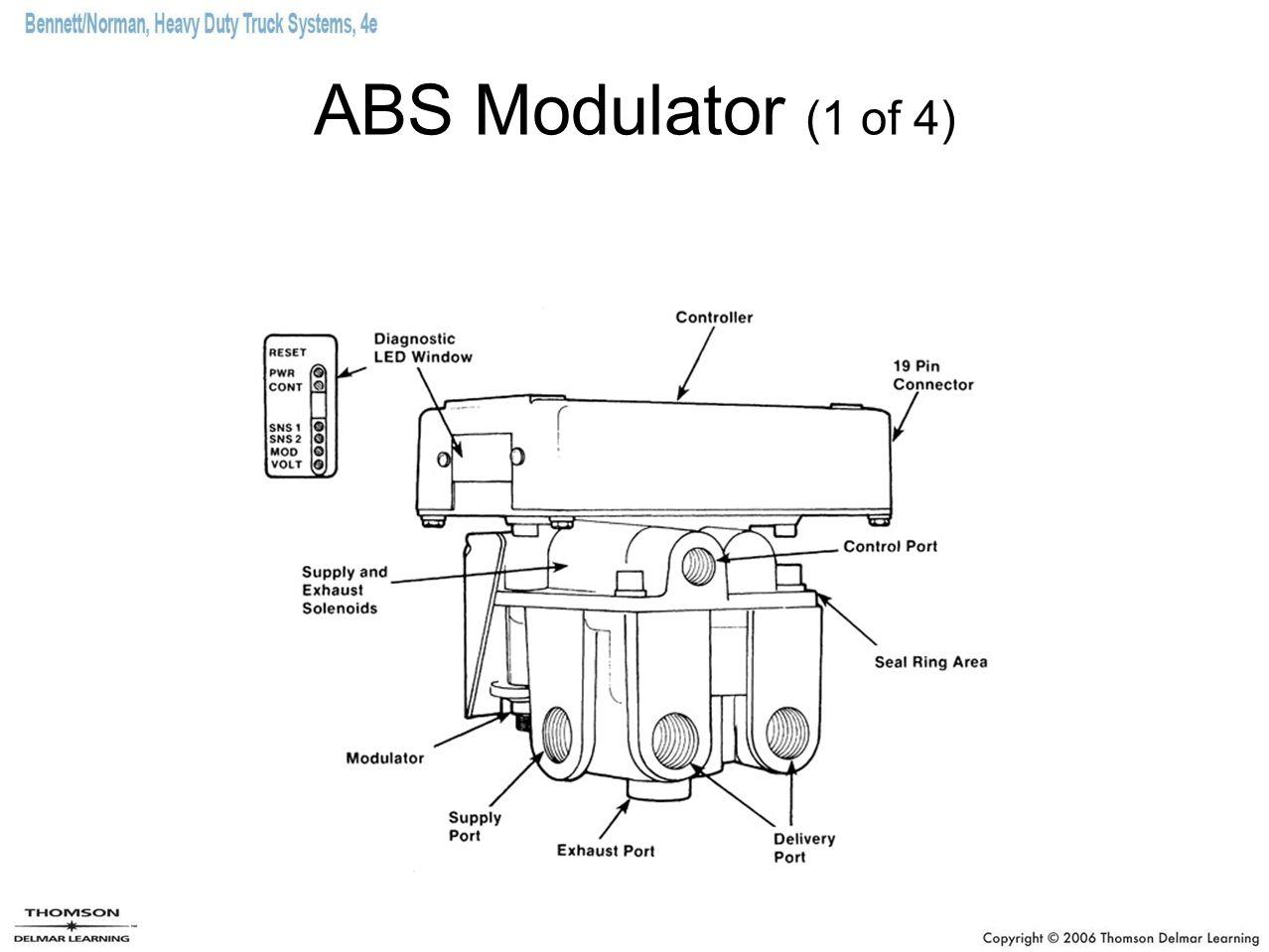 ABS Modulator (1 of 4)