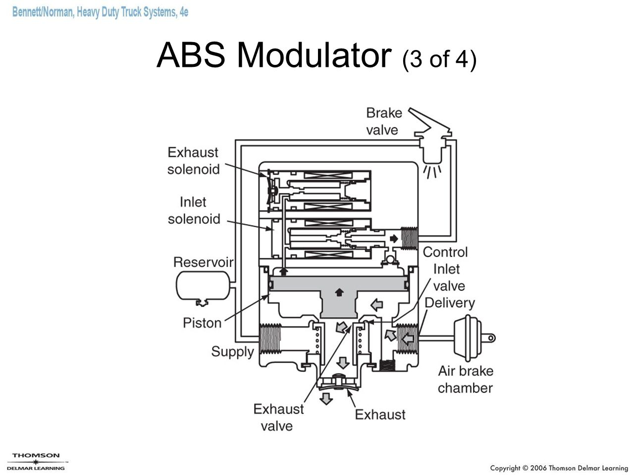 ABS Modulator (3 of 4)