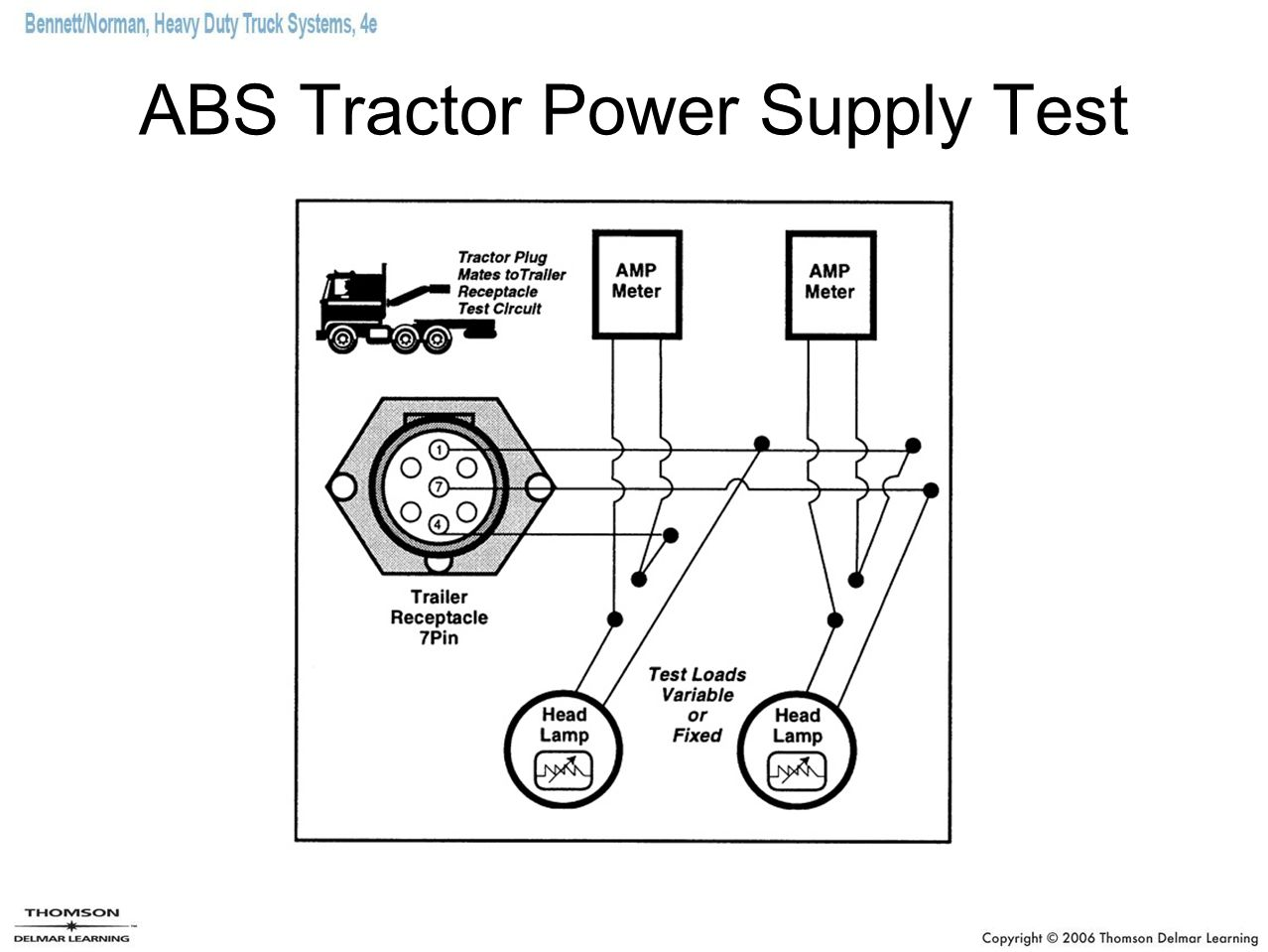 ABS Tractor Power Supply Test