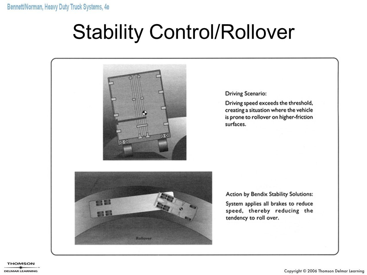 Stability Control/Rollover