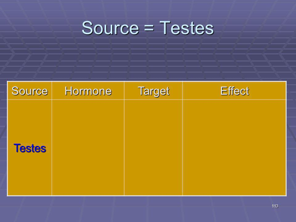 Source = Testes Source Hormone Target Effect Testes
