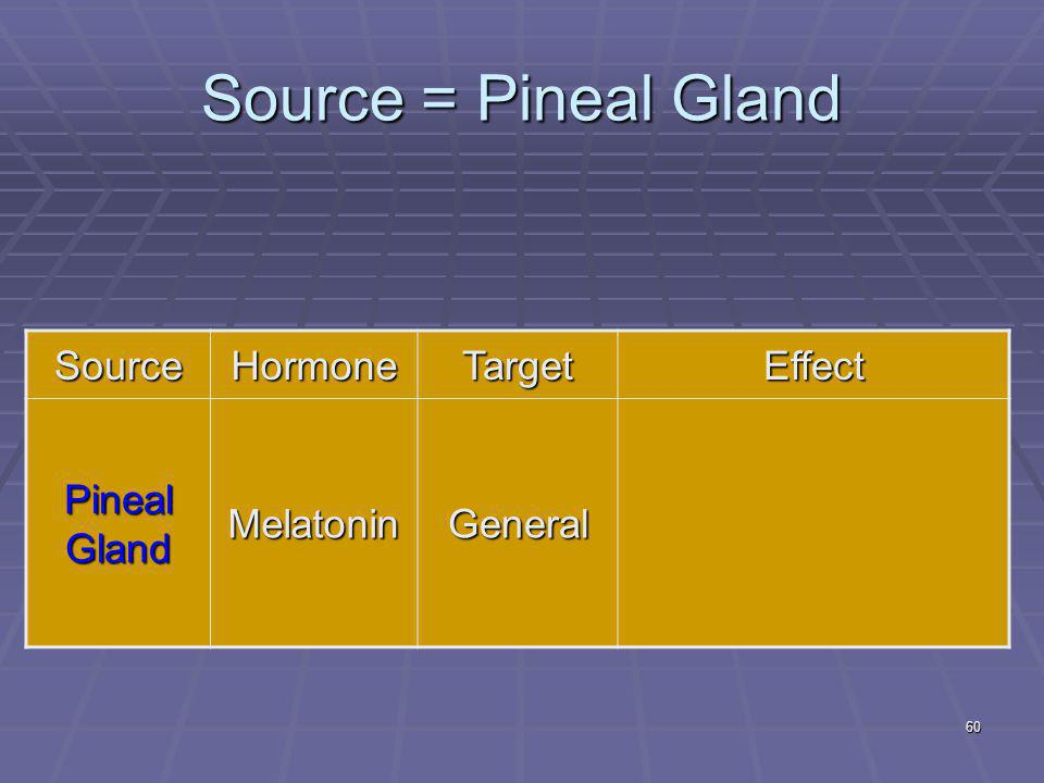 Source = Pineal Gland Source Hormone Target Effect Pineal Gland