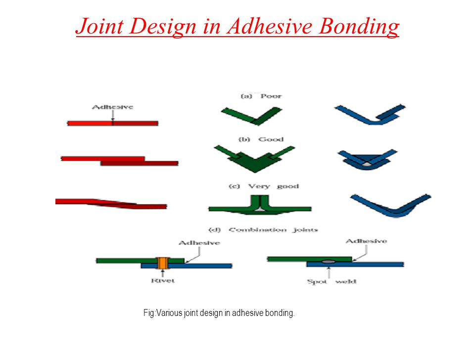 Joint Design in Adhesive Bonding