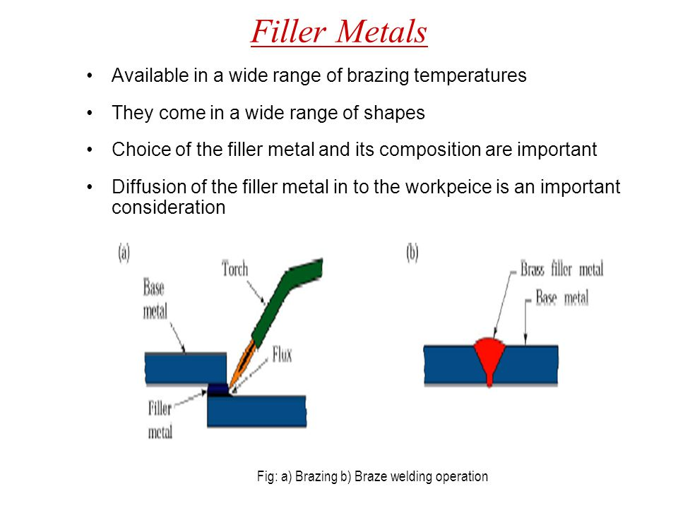 Fig: a) Brazing b) Braze welding operation