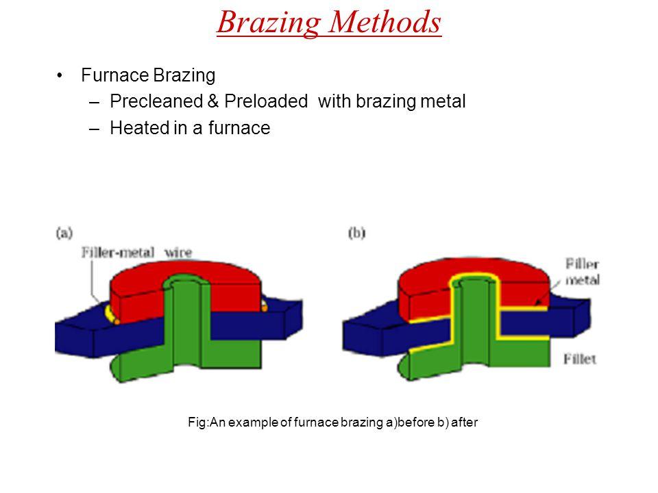 Brazing Methods Furnace Brazing