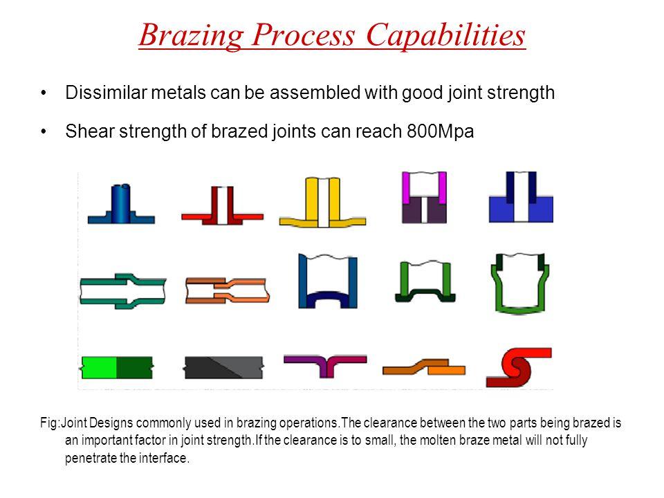 Brazing Process Capabilities