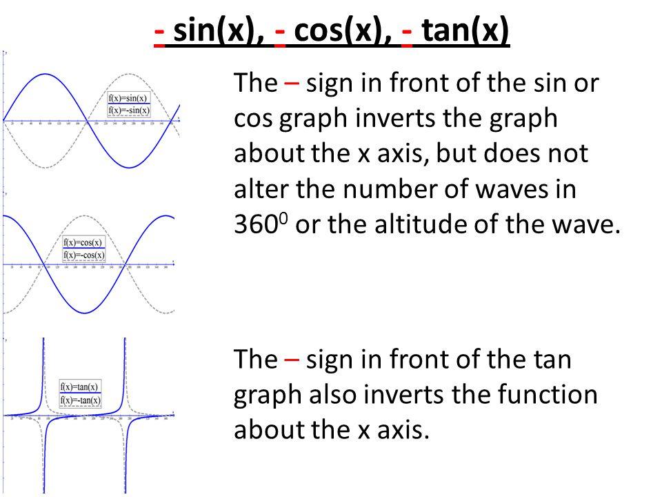 - sin(x), - cos(x), - tan(x)