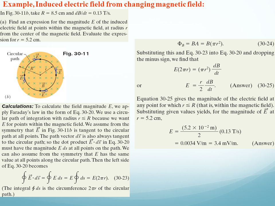 Example, Induced electric field from changing magnetic field: