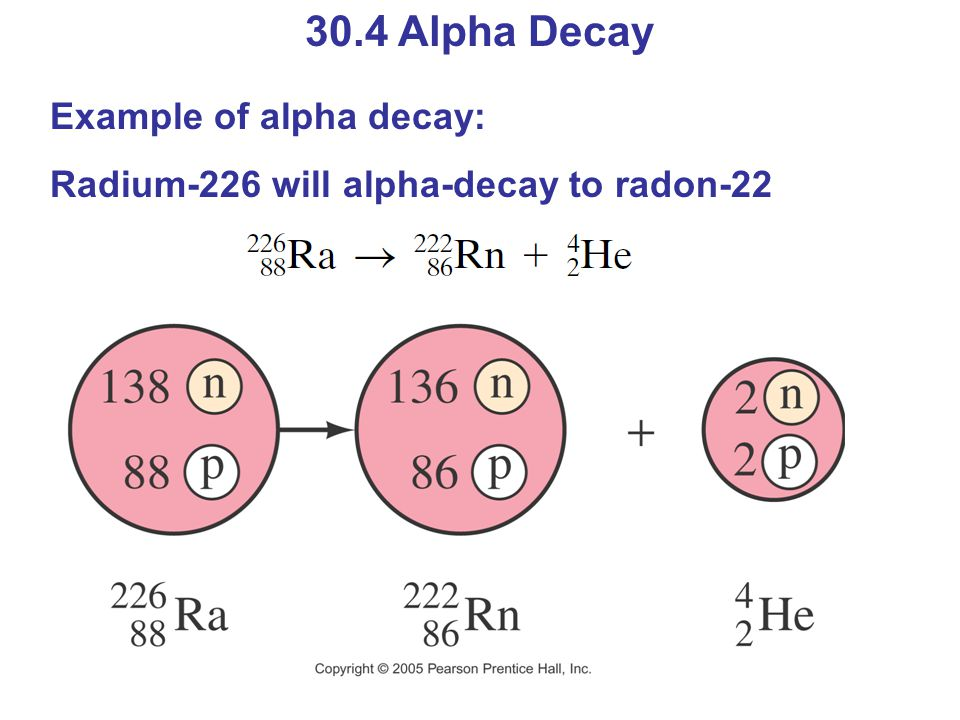 30.4 Alpha Decay Example of alpha decay: