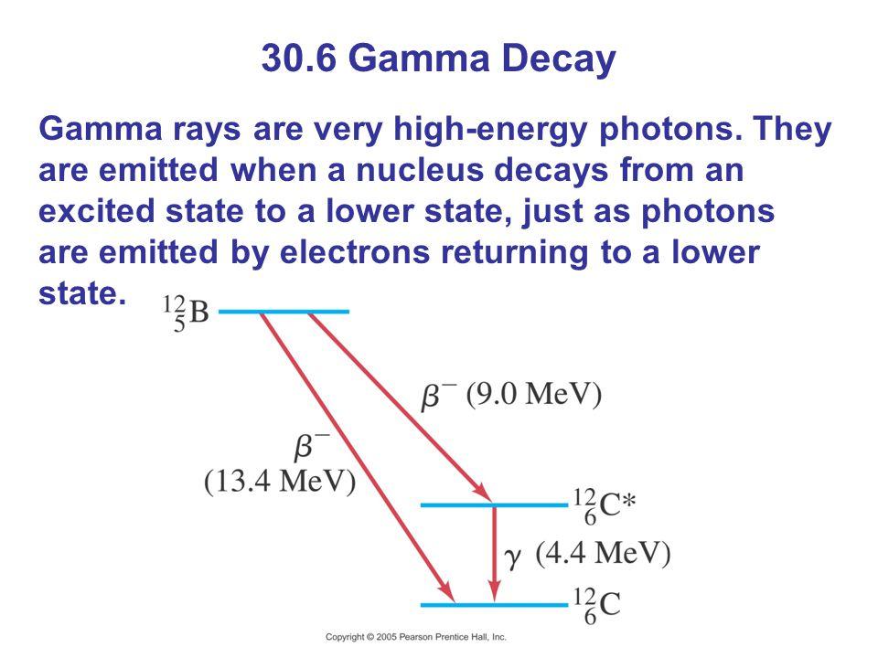 30.6 Gamma Decay