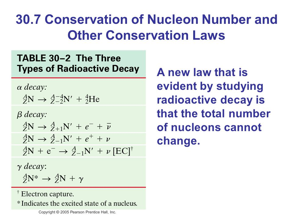 30.7 Conservation of Nucleon Number and Other Conservation Laws