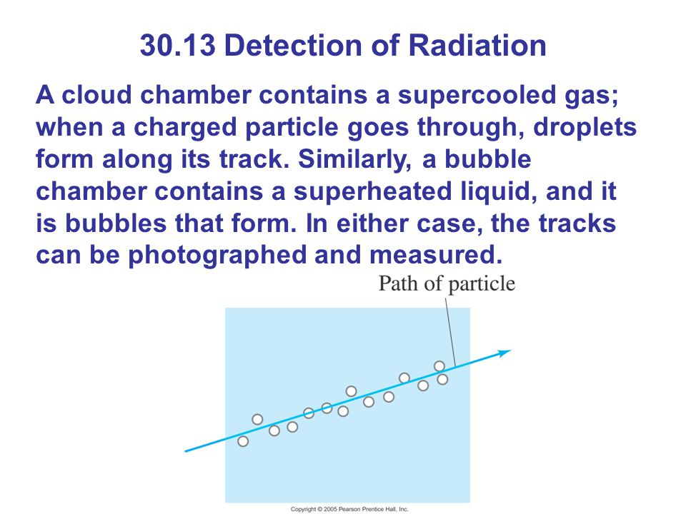 30.13 Detection of Radiation