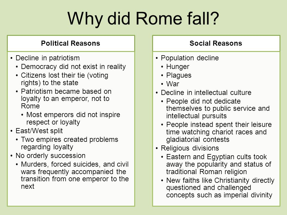 Why did Rome fall Political Reasons Decline in patriotism