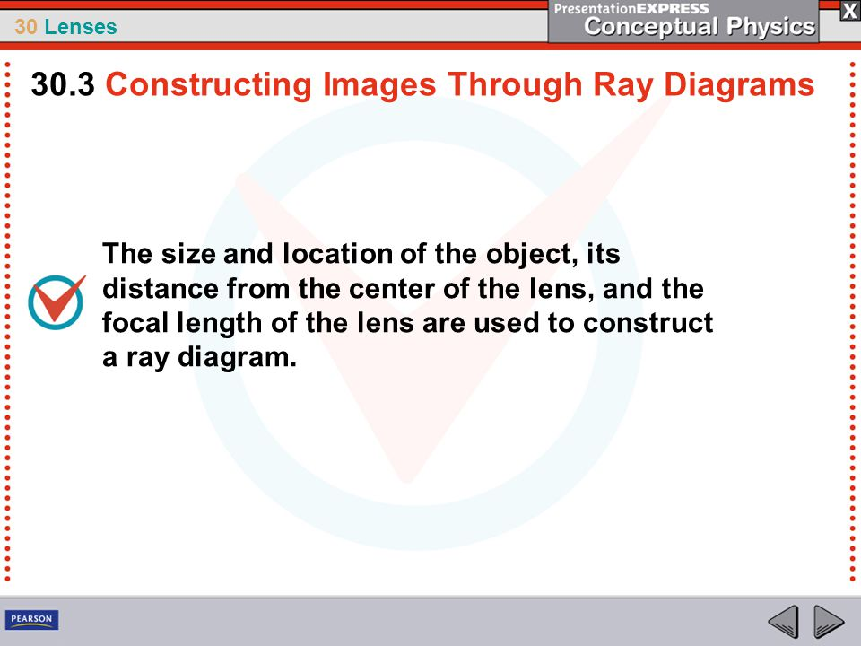 30.3 Constructing Images Through Ray Diagrams
